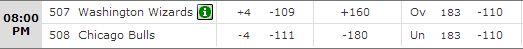Washington Wizards vs Chicago Bulls Game Five